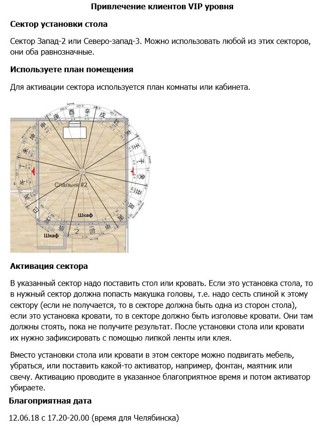 сайт.соцсети.картинка2.активации.VIP клиенты
