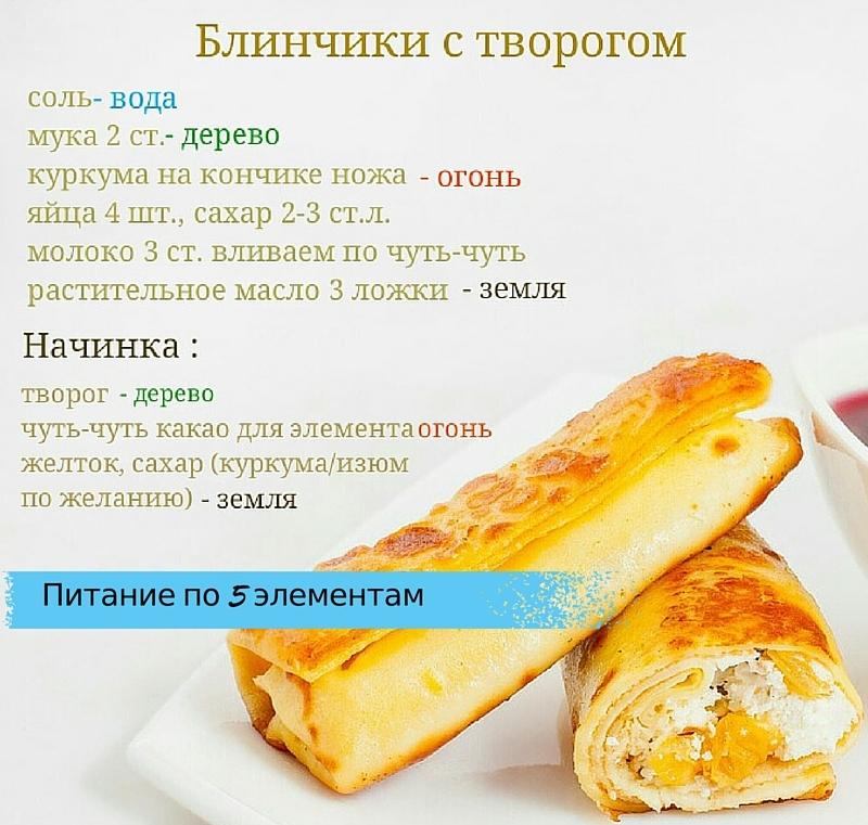 рецепт.блинчики
