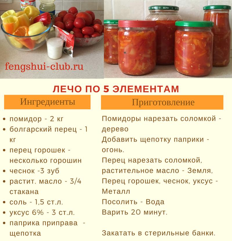 рецепт.лечо