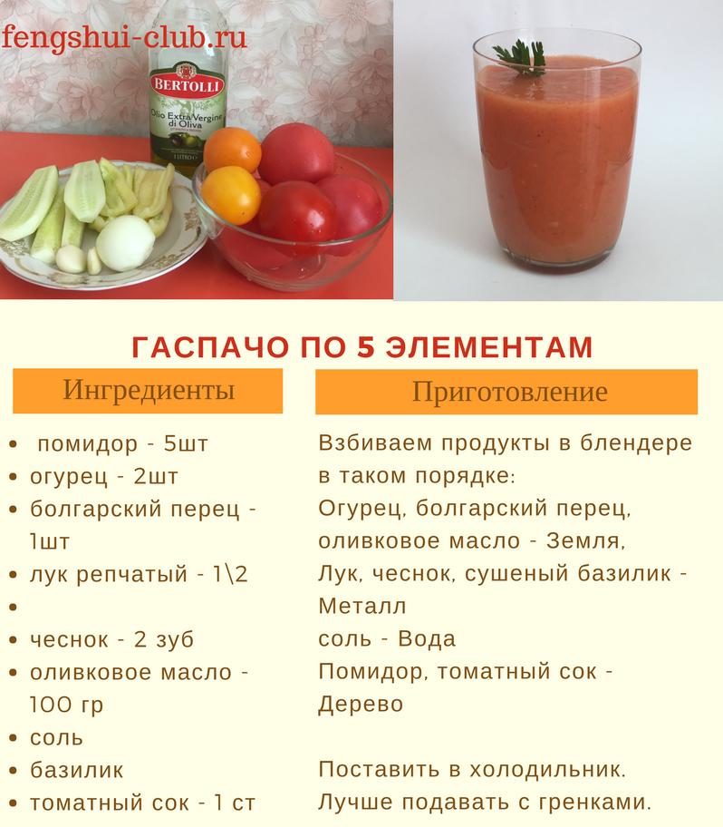 рецепт. гаспачо