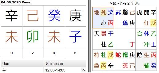 Сайт.Статьи.Изображения.Ци Мень.2.Фу Инь и Фань в Ци Мень